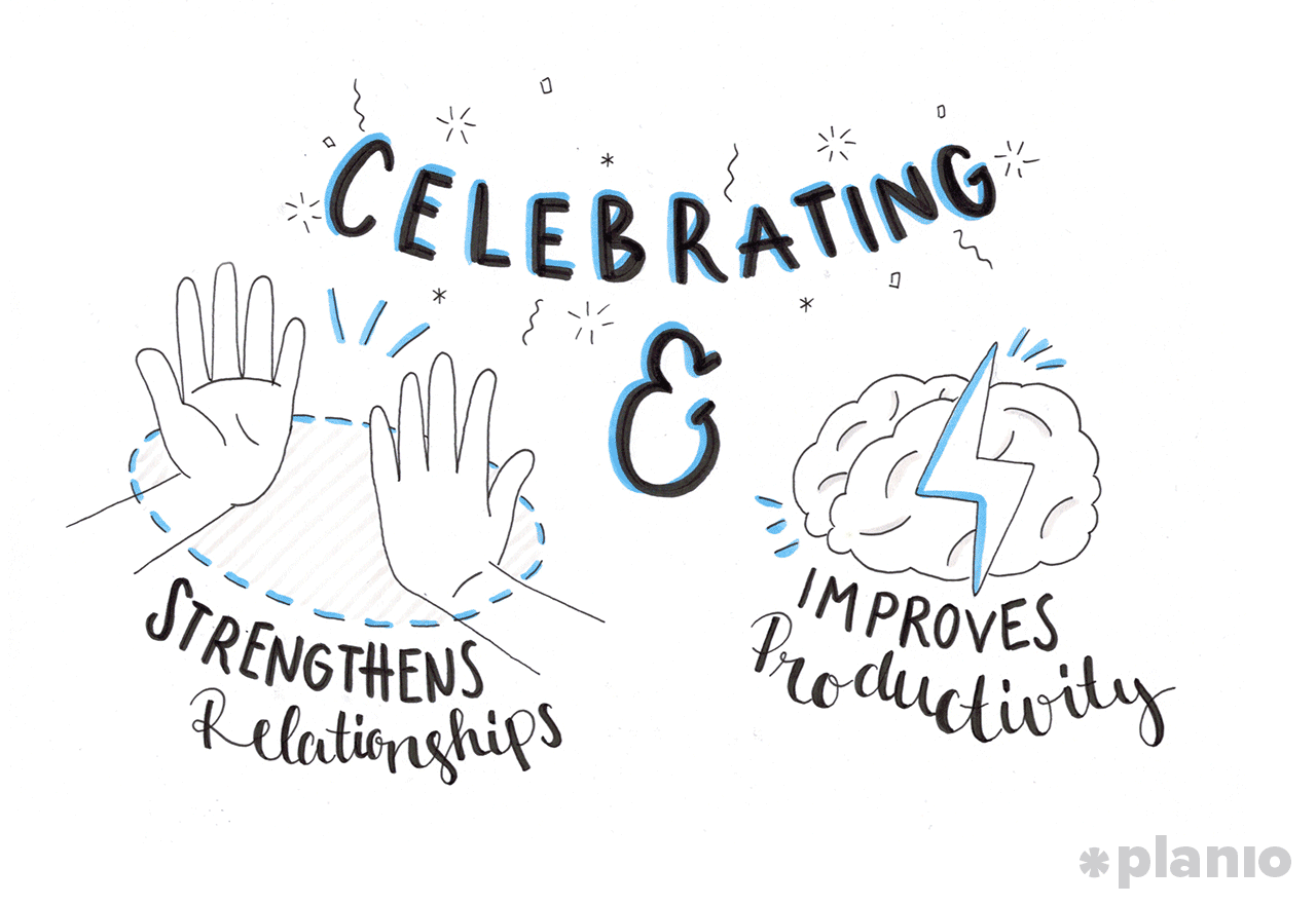 Celebrating improves productivity and relationships