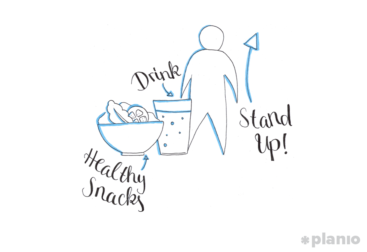 Water, snacks and move!